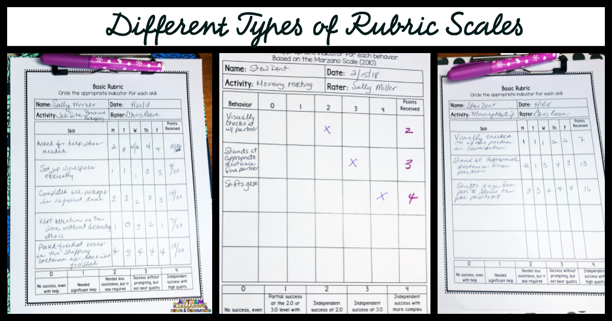 creating a rubric for students