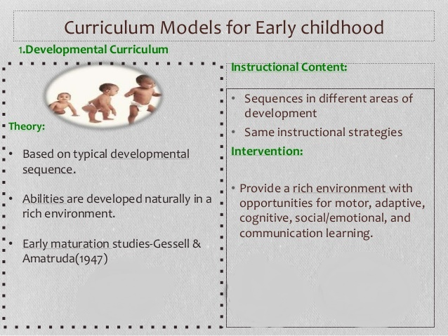 curriculum for early childhood education